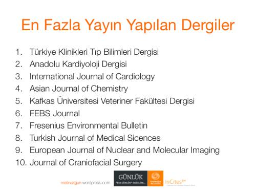 Türkiyeden Yapılan Yayınlar